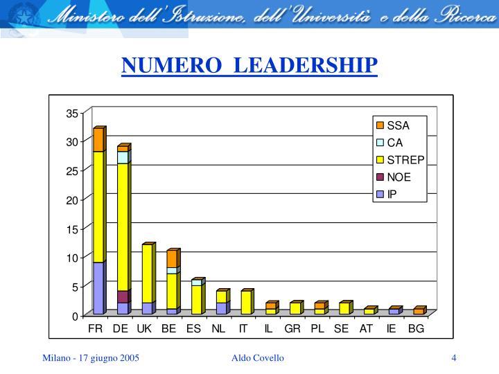 NUMERO  LEADERSHIP