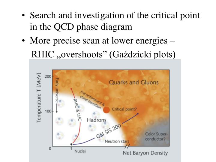 Search and investigation of the critical point in the QCD phase diagram