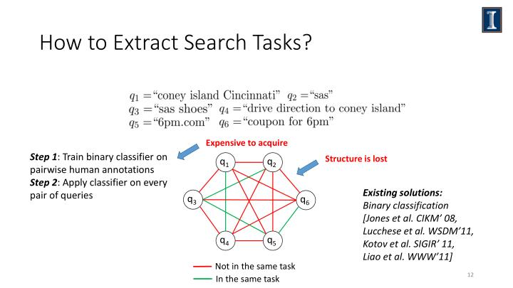How to Extract Search Tasks?