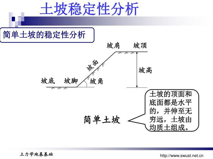 土坡稳定性分析