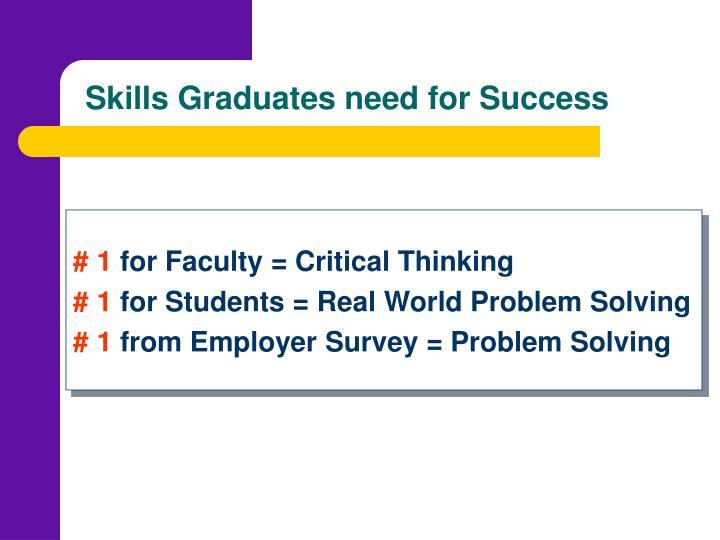 Skills Graduates need for Success