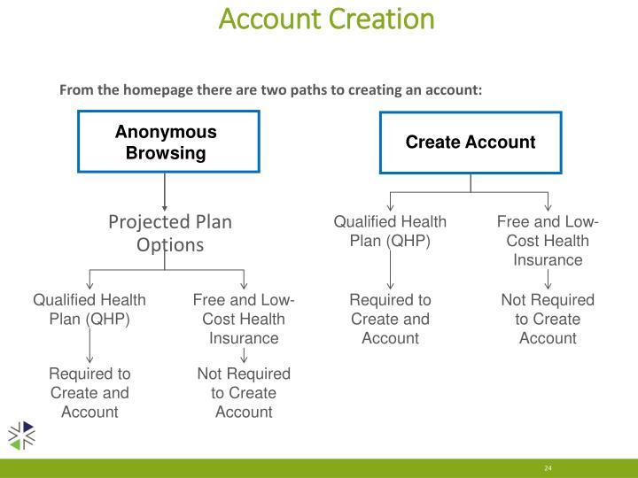 Account Creation