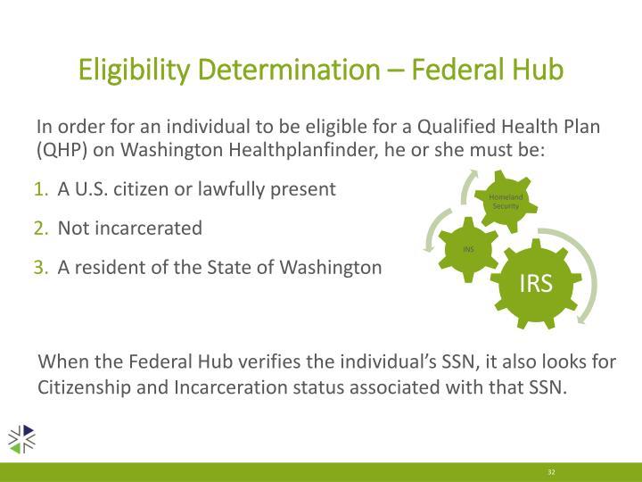Eligibility Determination – Federal Hub
