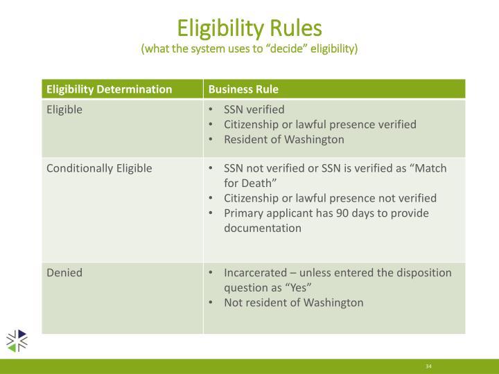 Eligibility Rules