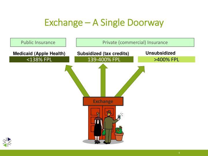 Exchange – A Single Doorway