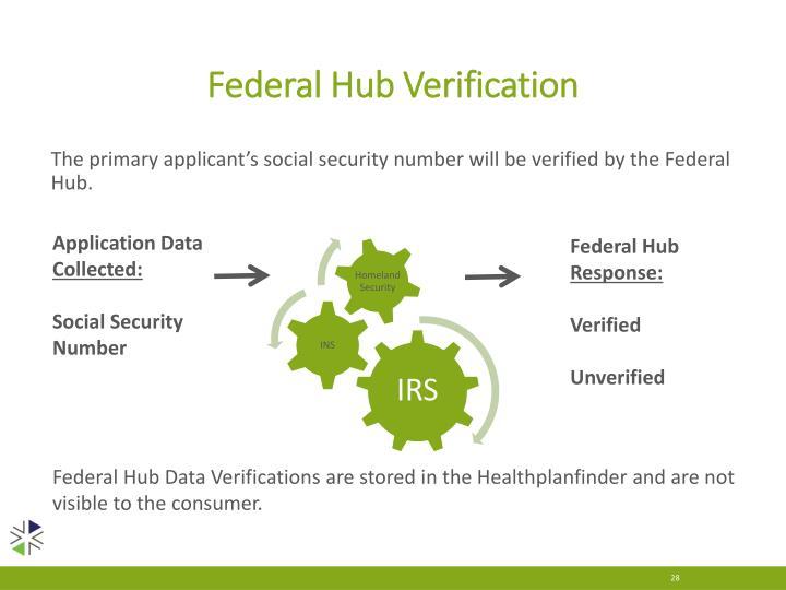 Federal Hub Verification