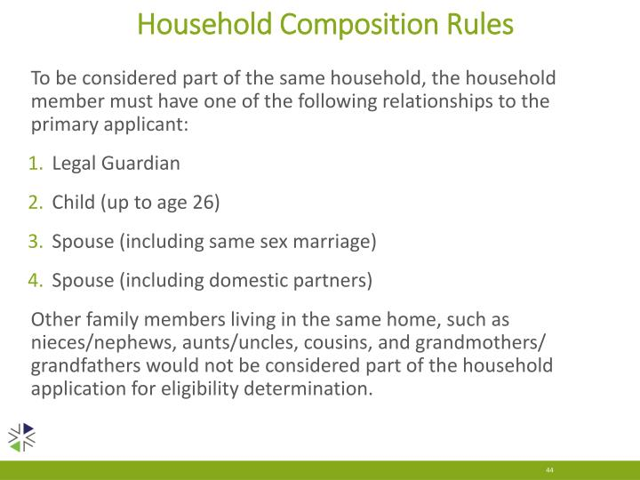 Household Composition Rules