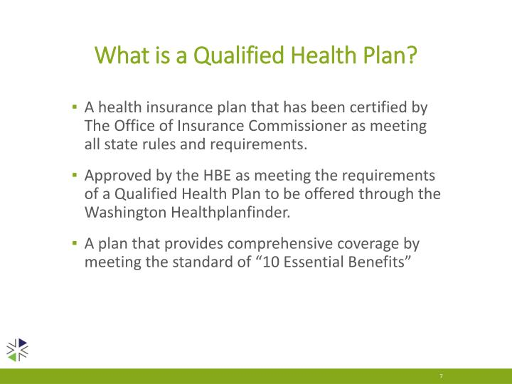 What is a Qualified Health Plan?