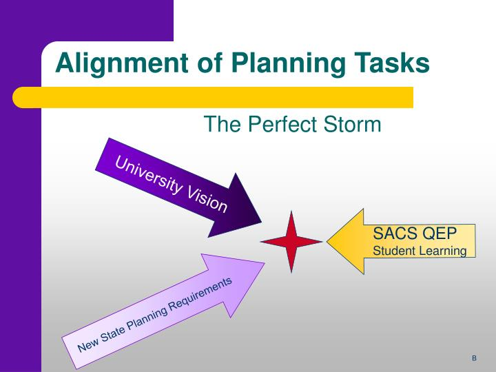 Alignment of Planning Tasks