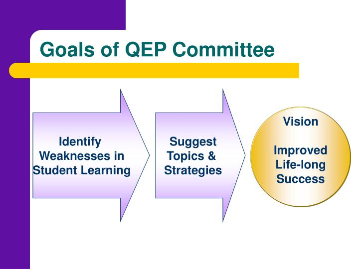 Goals of QEP Committee