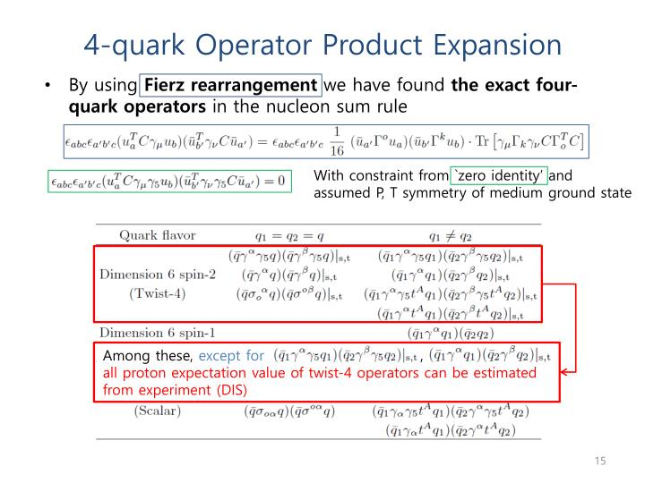 4-quark Operator Product Expansion