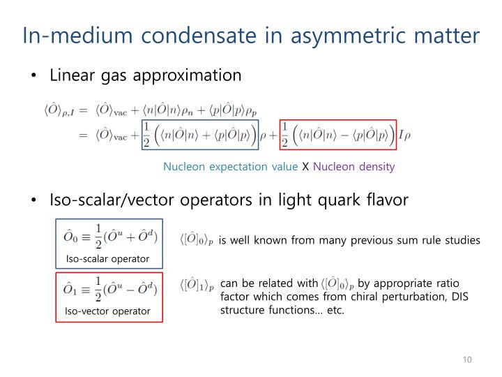In-medium condensate in asymmetric matter