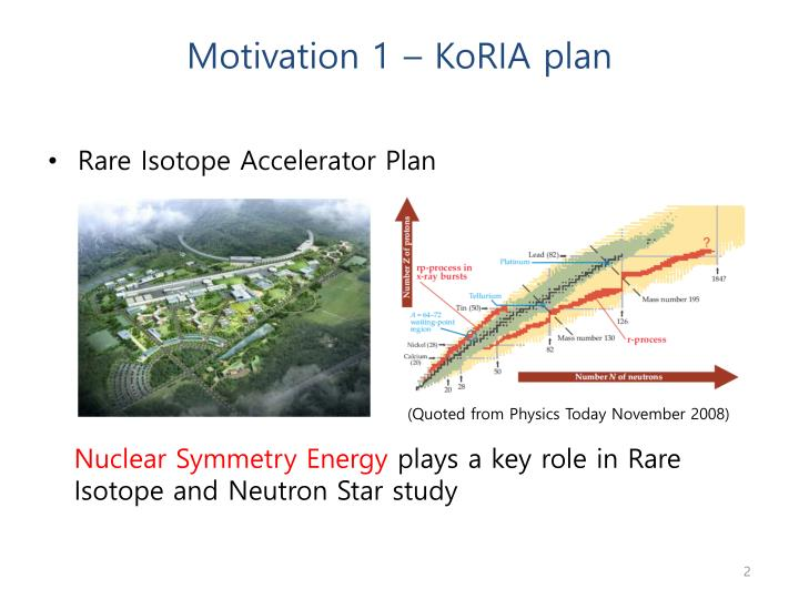 Motivation 1 koria plan