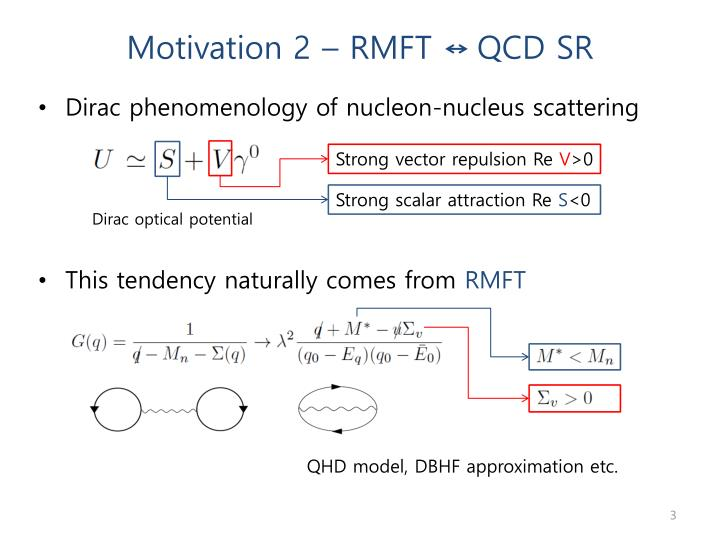 Motivation 2 rmft qcd sr