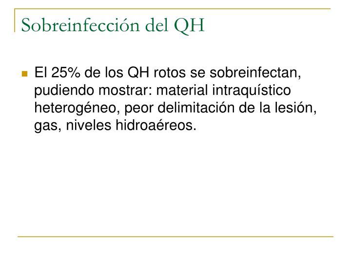 Sobreinfección del QH