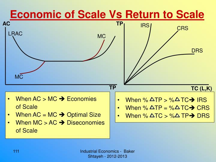 Economic of Scale Vs Return to Scale
