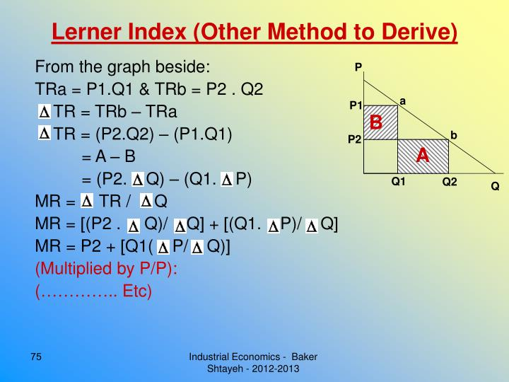 Lerner Index (Other Method to Derive)