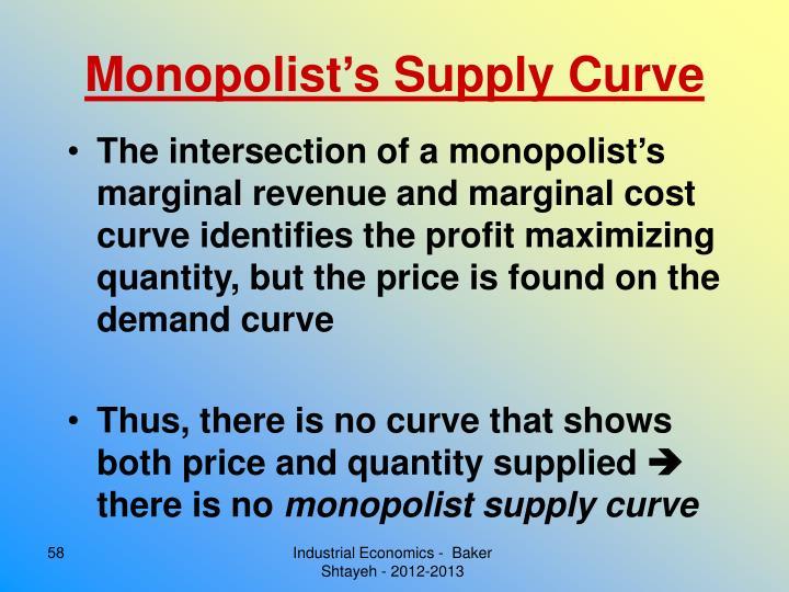 Monopolist's Supply Curve