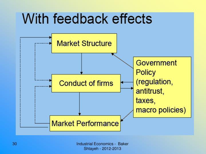 Industrial Economics -  Baker Shtayeh - 2012-2013