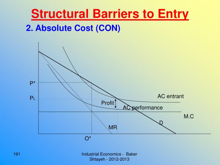 Structural Barriers to Entry