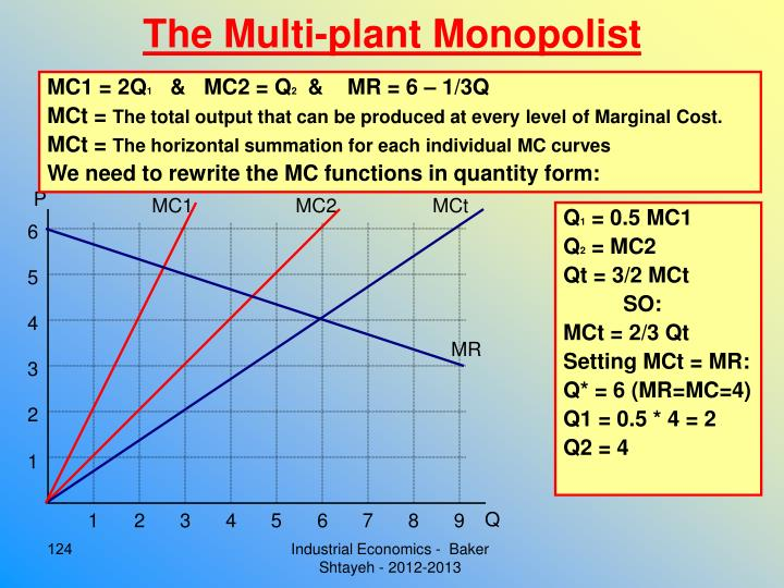 The Multi-plant Monopolist