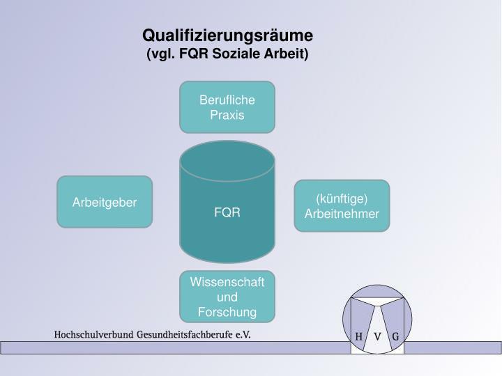 Qualifizierungsräume