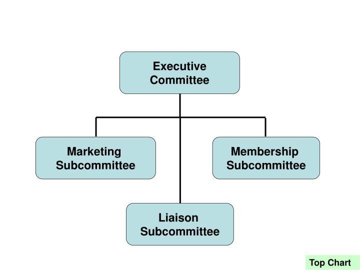 EC Org Chart