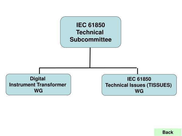 IEC 61850 TSC Org Chart