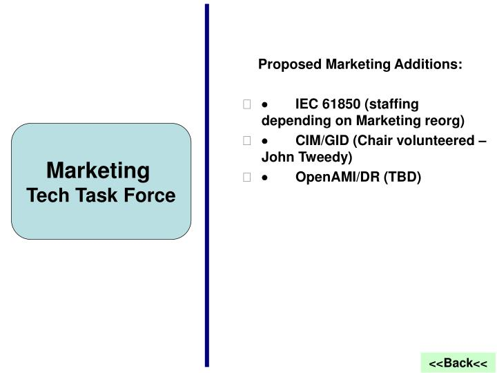 Proposed Marketing Additions: