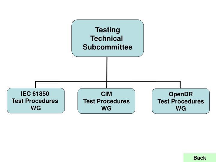 Testing TSC Org Chart