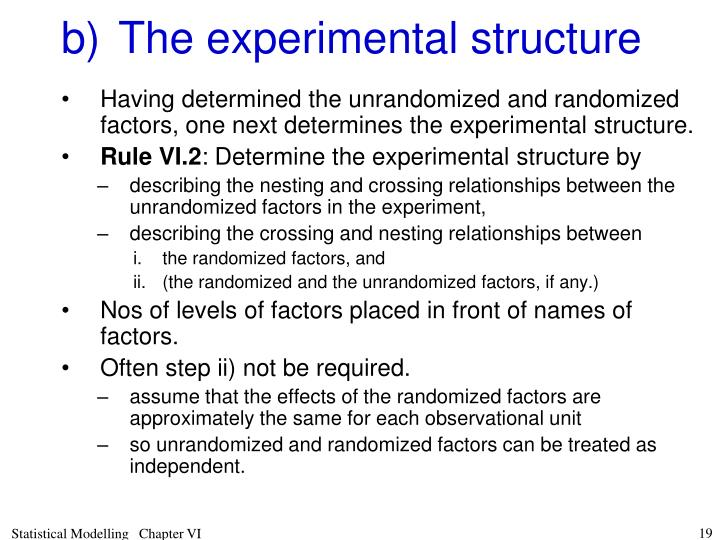 b)	The experimental structure