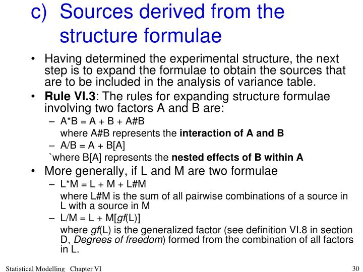 c)Sources derived from the structure formulae