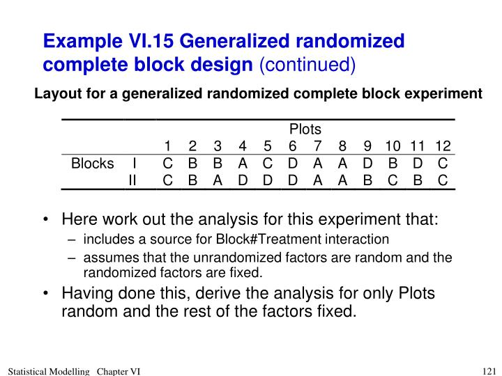Example VI.15 Generalized randomized complete block design