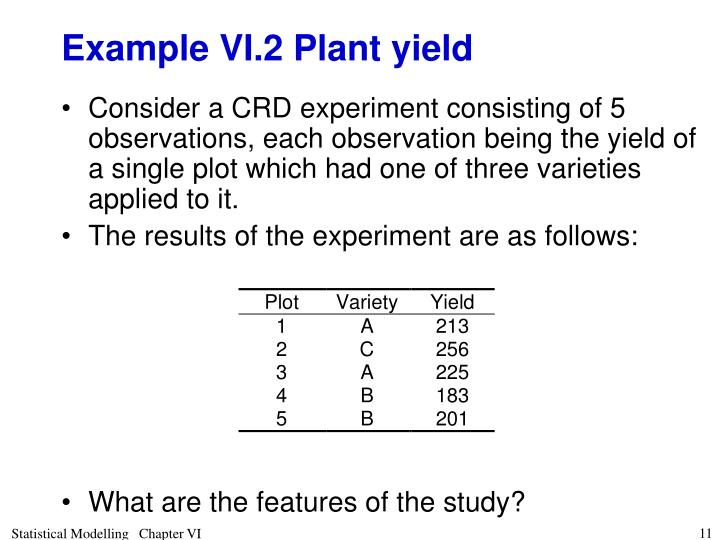 Example VI.2 Plant yield