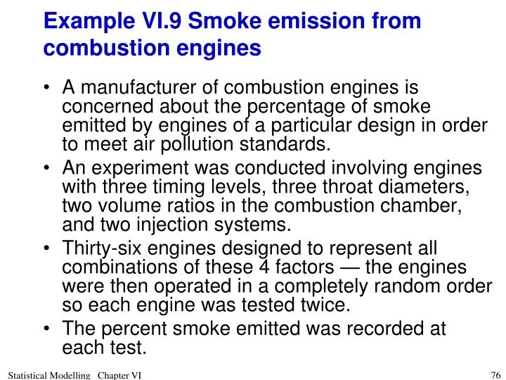 Example VI.9 Smoke emission from combustion engines