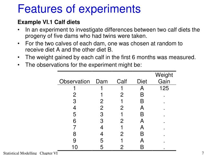 Features of experiments