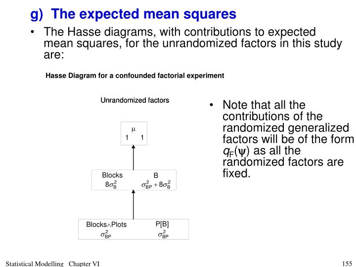 g)The expected mean squares