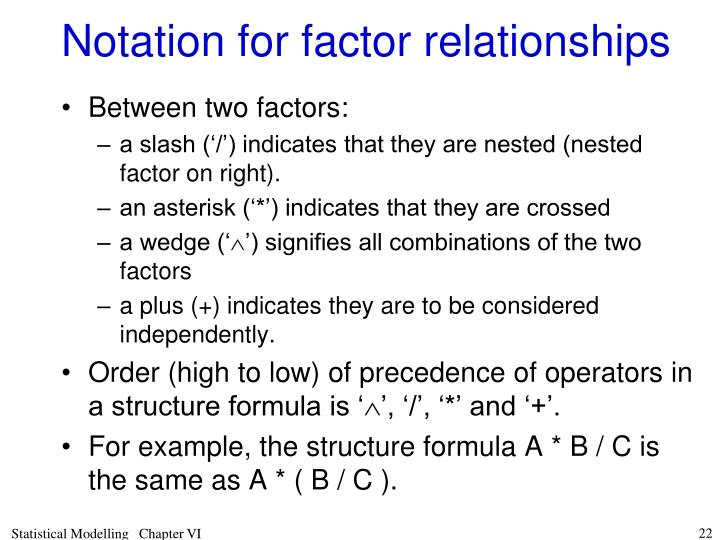 Notation for factor relationships