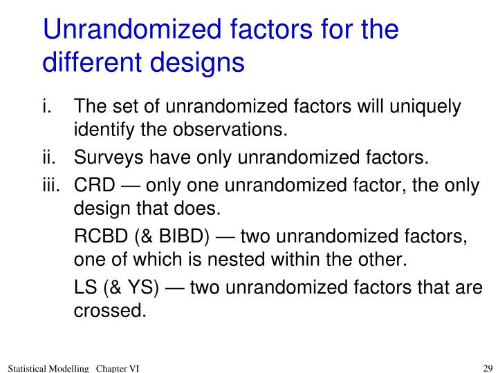 Unrandomized factors for the different designs