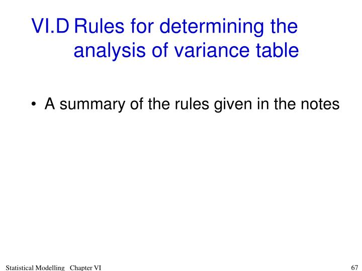 VI.D	Rules for determining the analysis of variance table