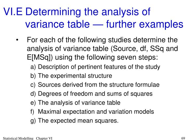 VI.E	Determining the analysis of variance table — further examples
