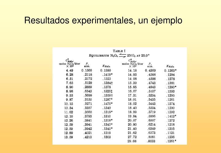 Resultados experimentales, un ejemplo