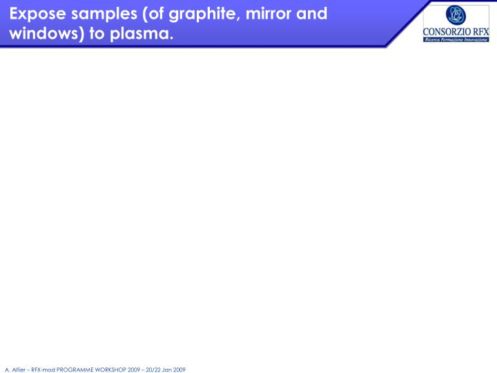 Expose samples (of graphite, mirror and windows) to plasma.