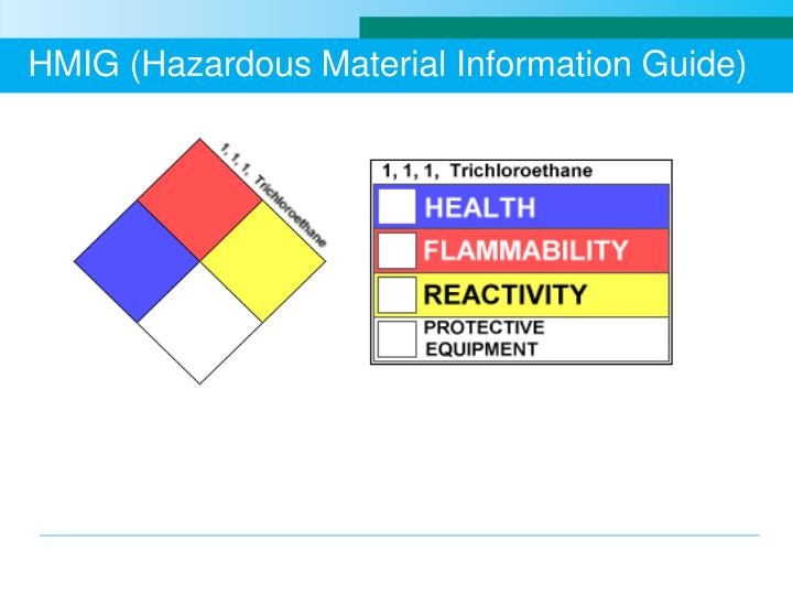 HMIG (Hazardous Material Information Guide)