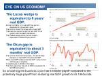 eye on us economy