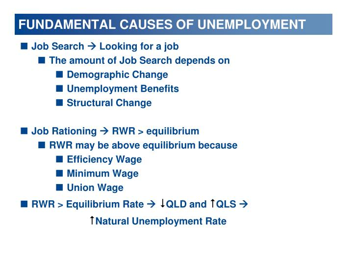 FUNDAMENTAL CAUSES OF UNEMPLOYMENT