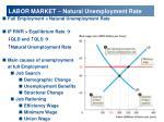 labor market natural unemployment rate