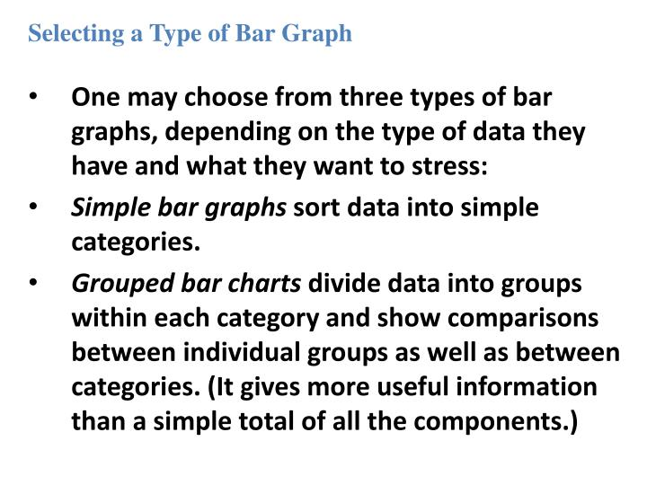 Selecting a Type of Bar Graph