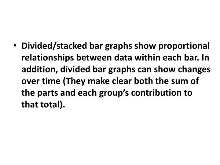 Divided/stacked bar graphs show proportional relationships between data within each bar. In addition, divided bar graphs can show changes over time (They make clear both the sum of the parts and each group's contribution to that total).