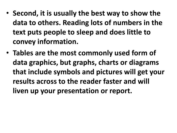 Second, it is usually the best way to show the data to others. Reading lots of numbers in the text p...